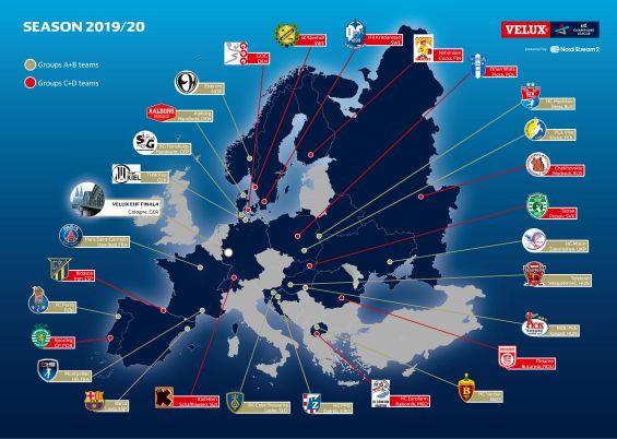 European Handball Federation Starting Grid For The 2019 20