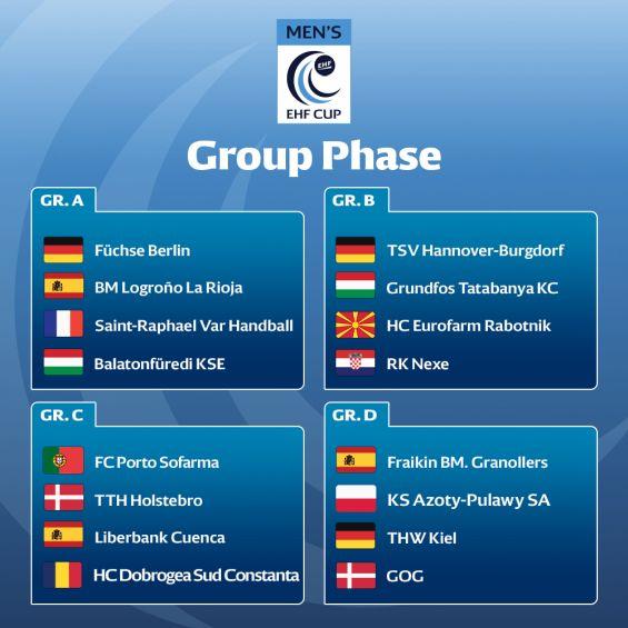 European Handball Federation - Kiel in group with Granollers 6321f42e54cb6